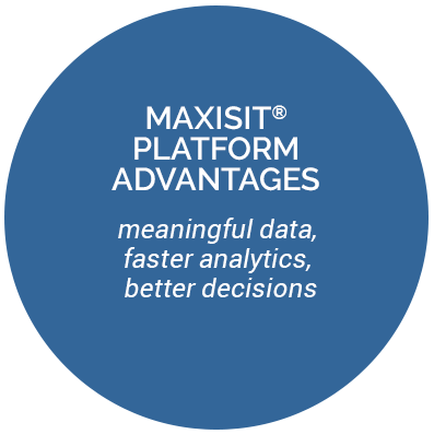 MaxisIT advantages